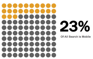 Mobile Search Graphic